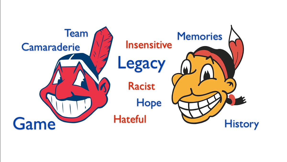 old and current Chief Wahoo logo, plus words 'Team, Camaraderie, Insensitive, racist, hateful, hope, legacy, memories