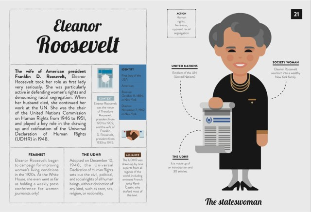 Eleanor Roosevelt in 40 Inspiring Icons People of Peace, Image: Wide Eyed Editions
