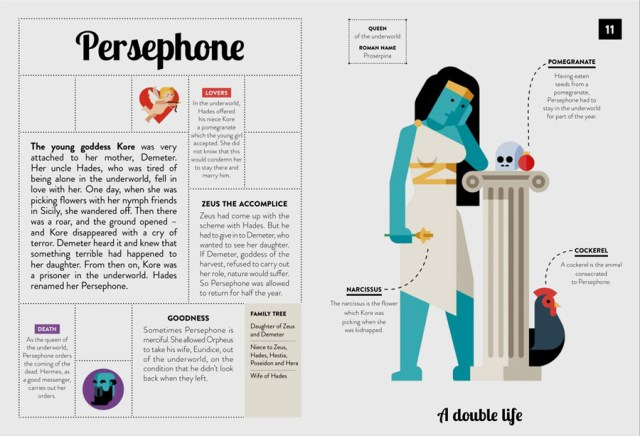 Persephone in 40 Inspiring Icons Greek Gods & Heroes, Image: Wide Eyed Editions