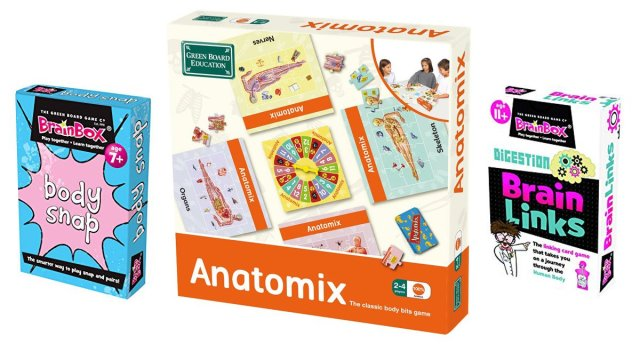 Human Biology Games, Images: The Green Board Games Company