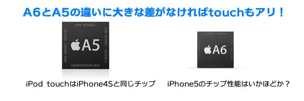 a5とa6チップ