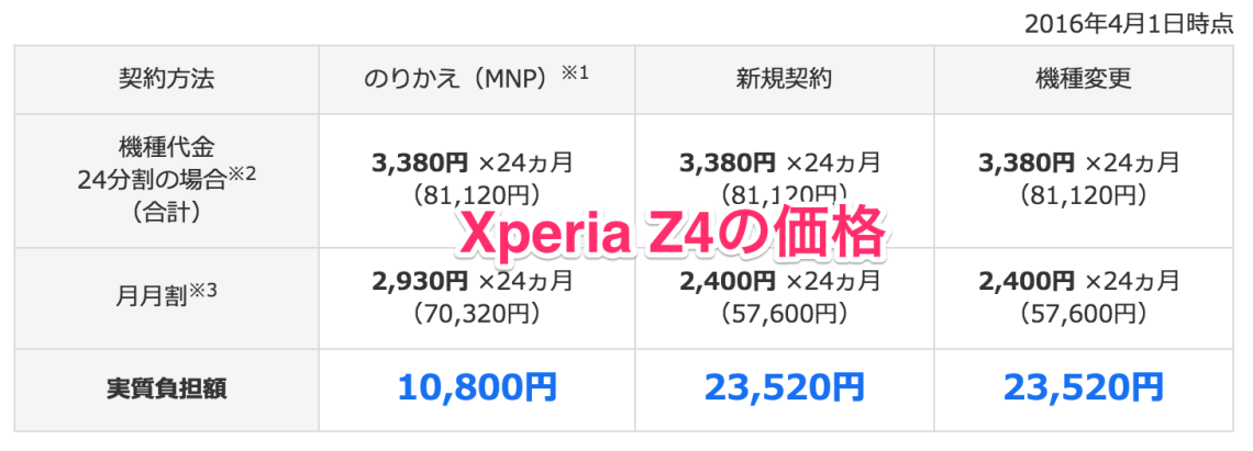 XperiaZ4端末価格