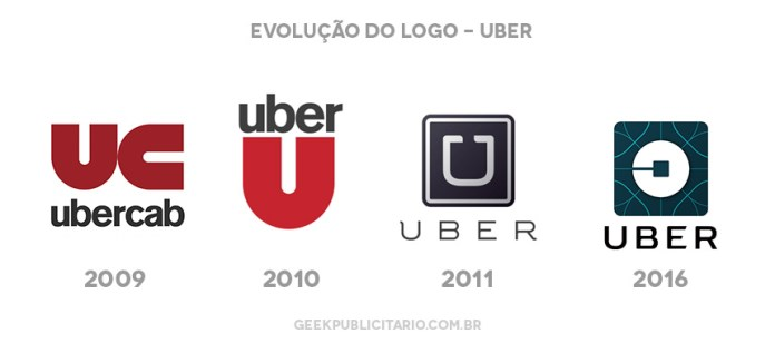evolucao-logo-uber-2009-2016-ubercab-blog-geek-publicitario
