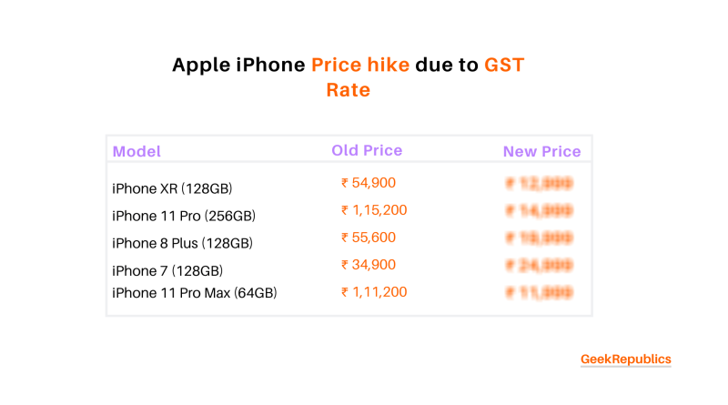 Apple iPhone new smartphone price list in India