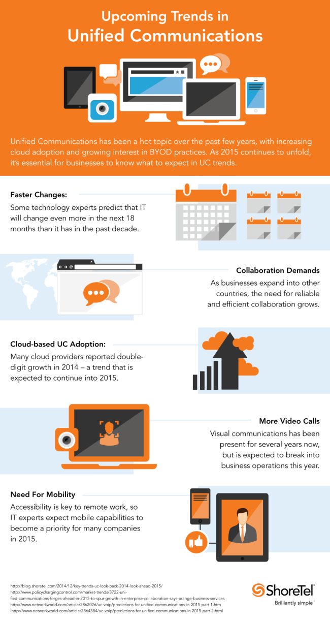 Shoretel Upcoming Trends in Unified Communications SG
