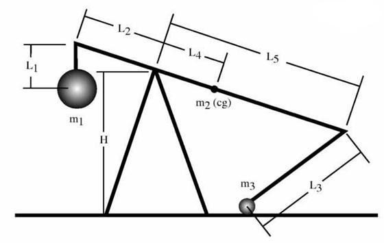 How to build a Trebuchet (Catapult) | Wilderness Arena