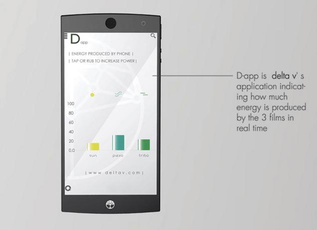 delta v smartphone
