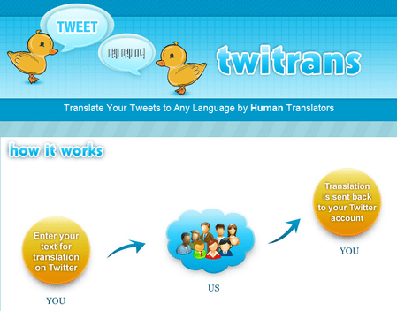 Twitrans