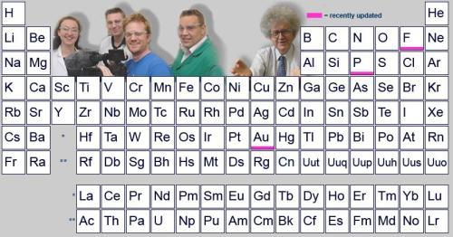 Periodicvideos la tabla periodica explicada con vdeos geeks room hoy urtaz Image collections