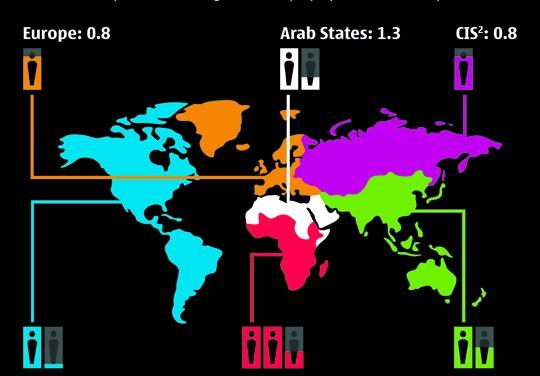 Dueños de móviles alrededor del mundo [Infografía]