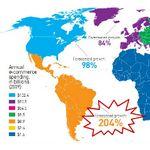 Internet en Latinoamérica, hechos y estadísticas