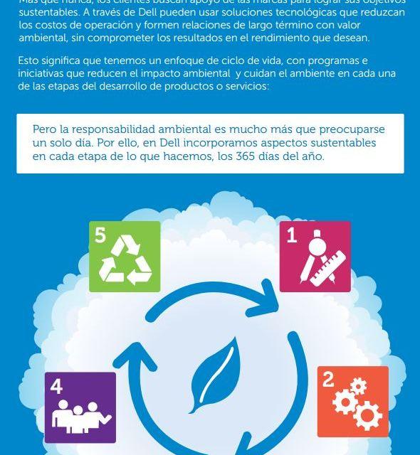 ¿Cómo se relaciona la Responsabilidad Ambiental y la Tecnología?