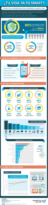 smartphones-infographic