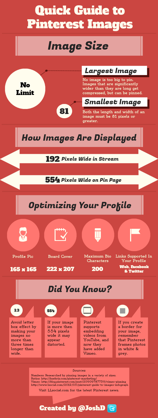 quick-guide-to-pinterest-images