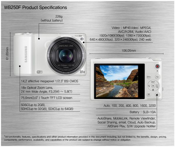 samsung-camera-wb250f