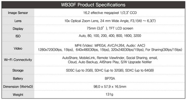 samsung-camera-wb30f