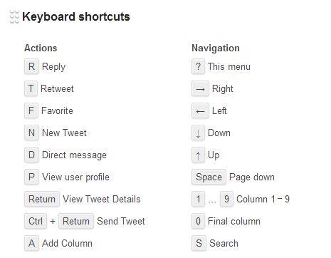 atajos-teclado-tweetdeck