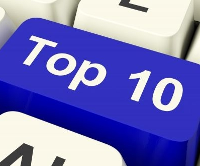 Top 10 de la Semana: Superhéroes, Cover para Android y Twitter