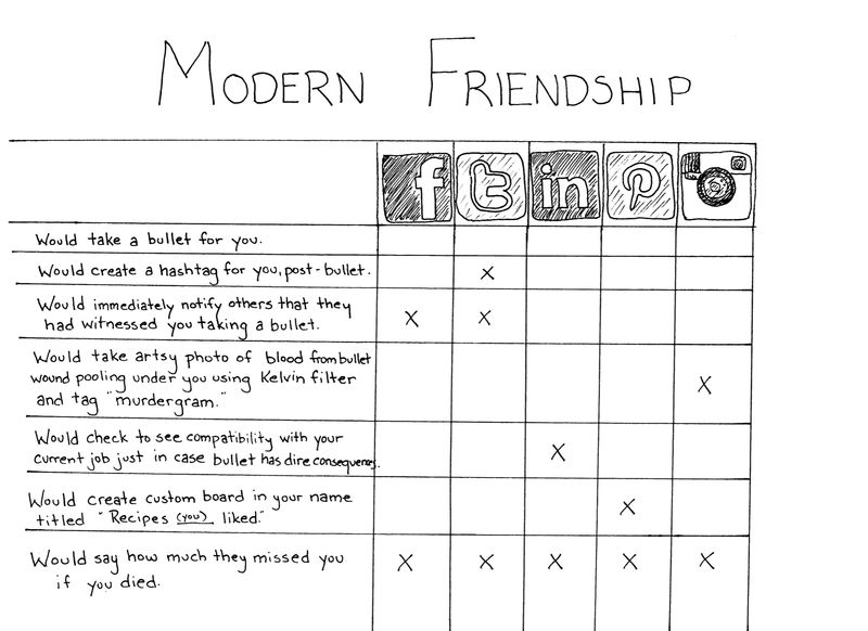 modern-friendship