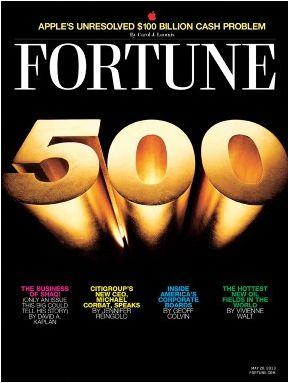 fortune-500-2013
