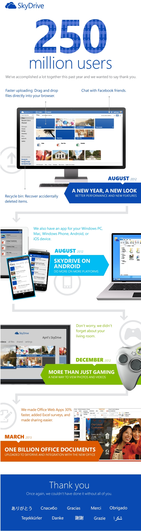 skydrive-250-millon