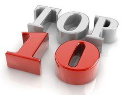 Top 10 de la Semana: Widgets para Android, tweet patrocinado para quejarse y las Chrome Apps