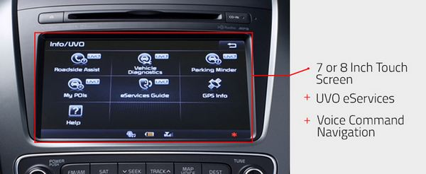 kia-uvo-eservices-with-navigation