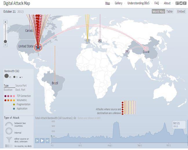 Digital attack map mapa interactivo que muestra los ataques ddos el mapa de ataques digitales muestra los ataques del tipo ddos que se producen alrededor del planeta y esto es posible gracias a los datos que recopila gumiabroncs Image collections