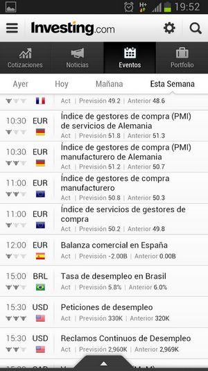 Calendario Economico Investing.Investing Com Aplicacion Gratis Para Android Con Informacion En