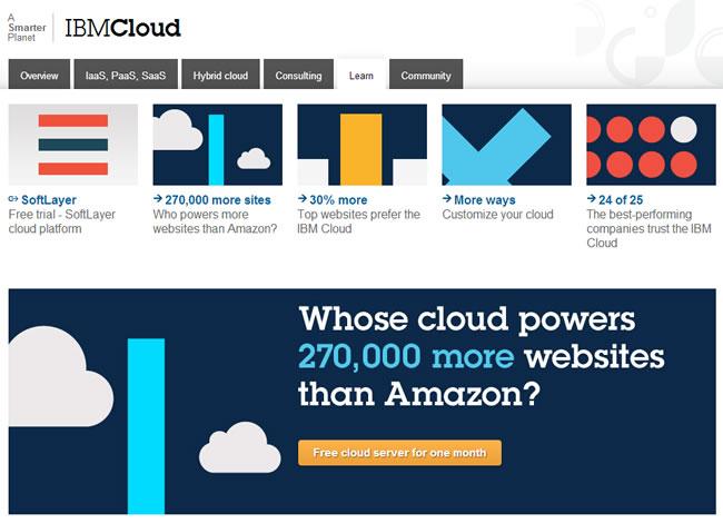 ibm-cloud-gde