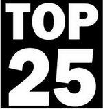 Los 25 artículos más leídos del 2014 en Geek's Room