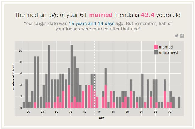 time-web-app-marriage-date
