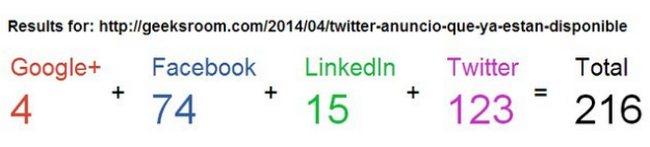 linktally-resultados
