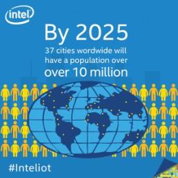Ciudades inteligentes: En el 2025 habrá 37 ciudades con más de 10 Millones de habitantes