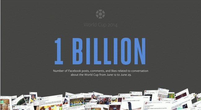 facebook-1-billion-interactions-world-cup