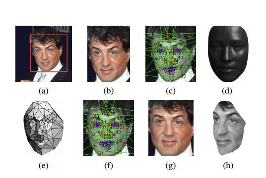 Gran Hermano: Deepface, el software de reconocimiento facial de Facebook se equipara al ojo humano