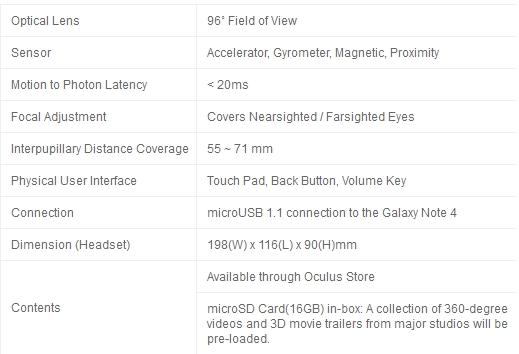 samsung-gear-vr-innovator-edition-specifications