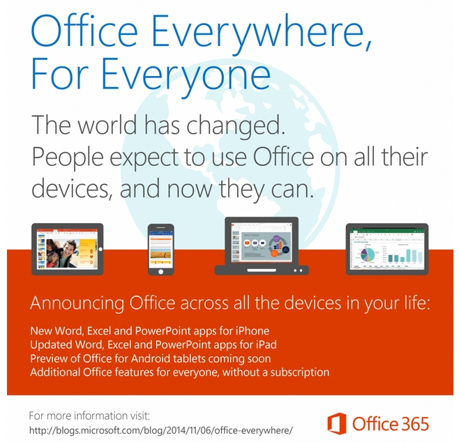 microsoft-office-free-ios-android