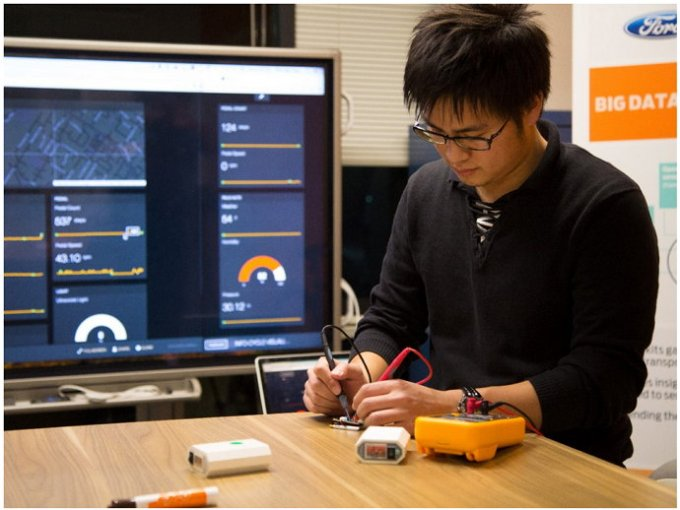 ford-centro-innovacion-investigacion-palo-alto