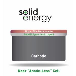 Reinventando las baterías con Solidenergy del MIT, doble carga para tu teléfono inteligente
