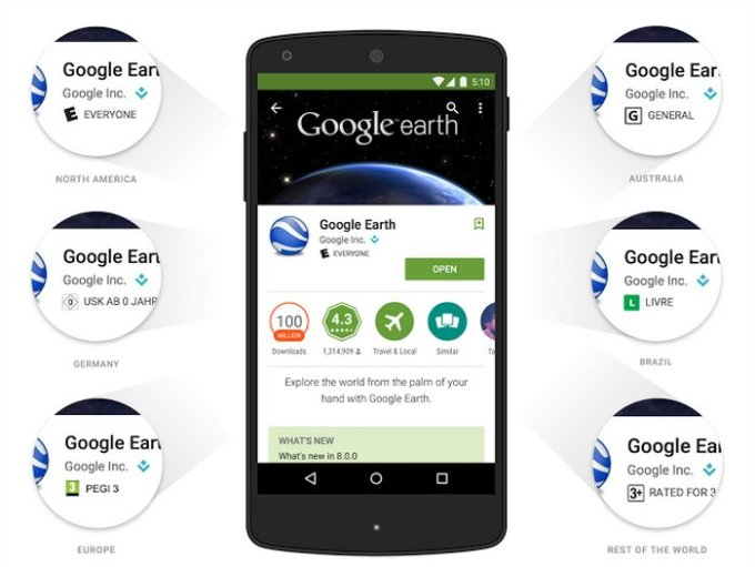 google-apps-android-rating