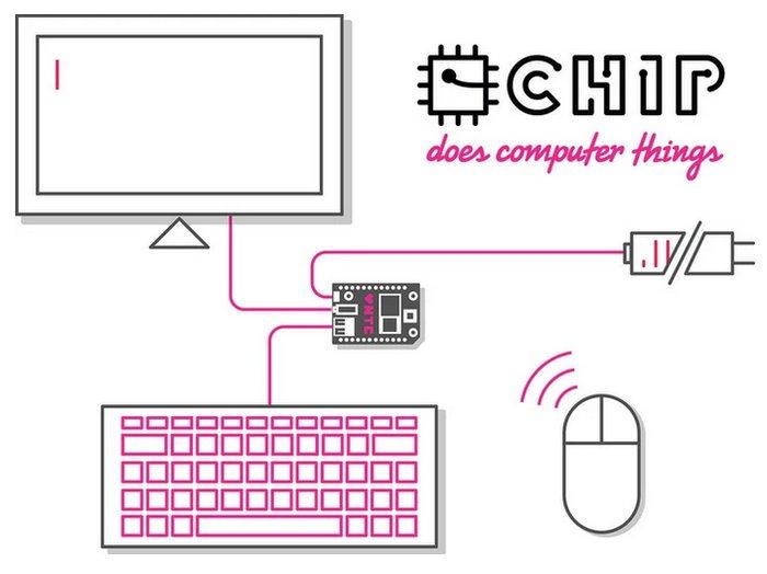 chip-mini-ordenador