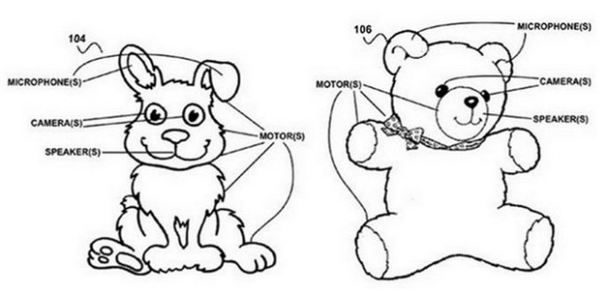 google-toys-patent