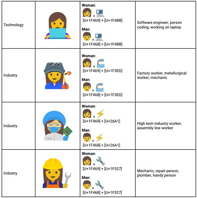 women-emoji-google-3