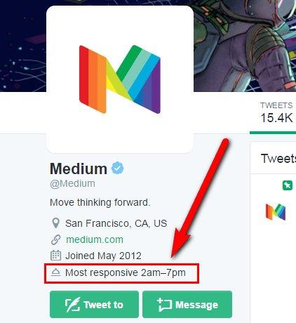 medium-twitter-message-customer-support