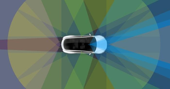 Tesla Vehículos Autónomos