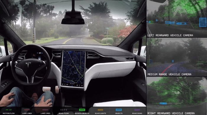 Tesla - Piloto Automático