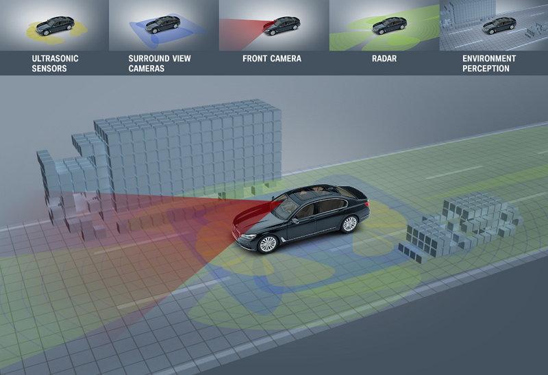 Grupo BMW - Vehículos Autónomos
