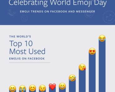 emojis mas utilizados