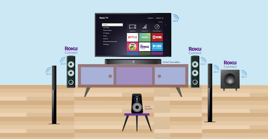 Roku Entertainment Assistant - Roku Connect